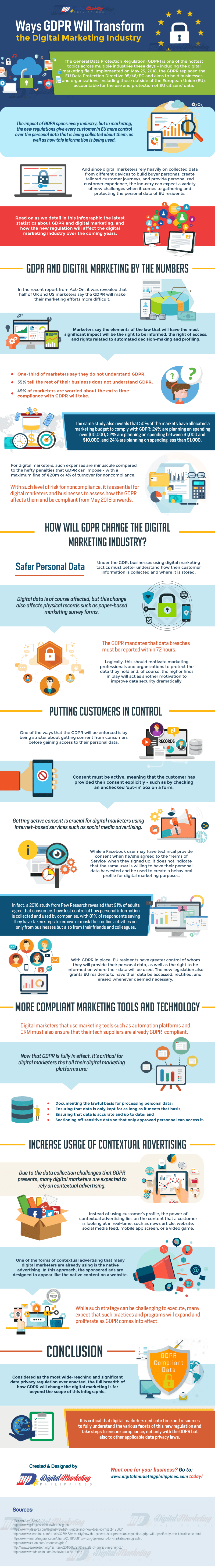 Digital Marketing Philippines - Infographic - How GDPR will transform the digital marketing industry