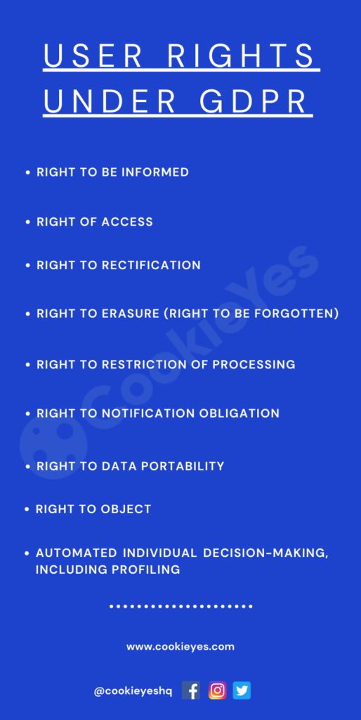 user rights - gdpr website compliant