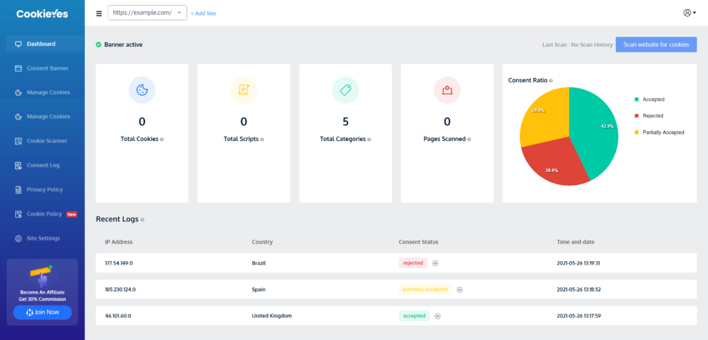 CookieYes cookie consent solution dashboard showing cookie scan report, consent log, and settings